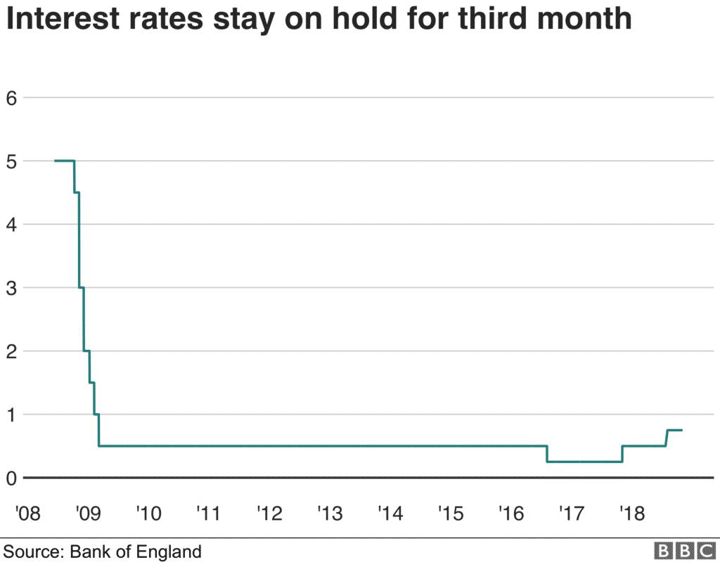 Bank of Korea Holds Interest Rates Amid Growth Uncertainties