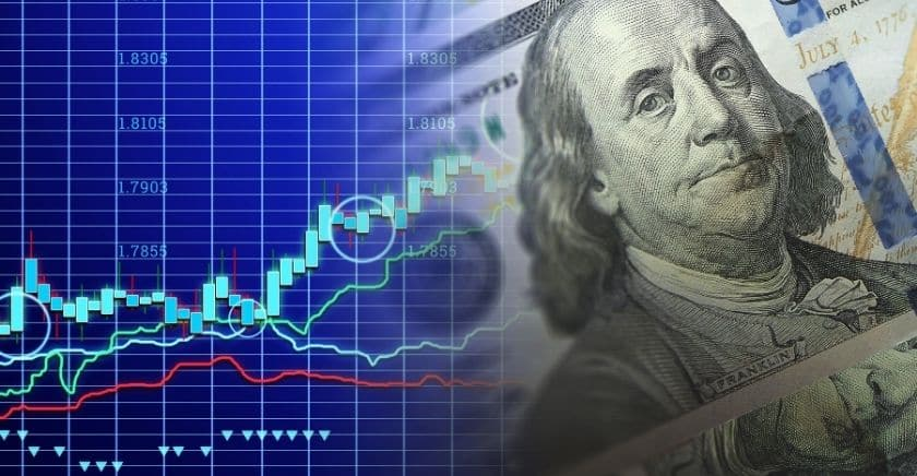 Stocks Up; Dollar Squeezed as Inflation Pulls Forward Rate Hike Bets